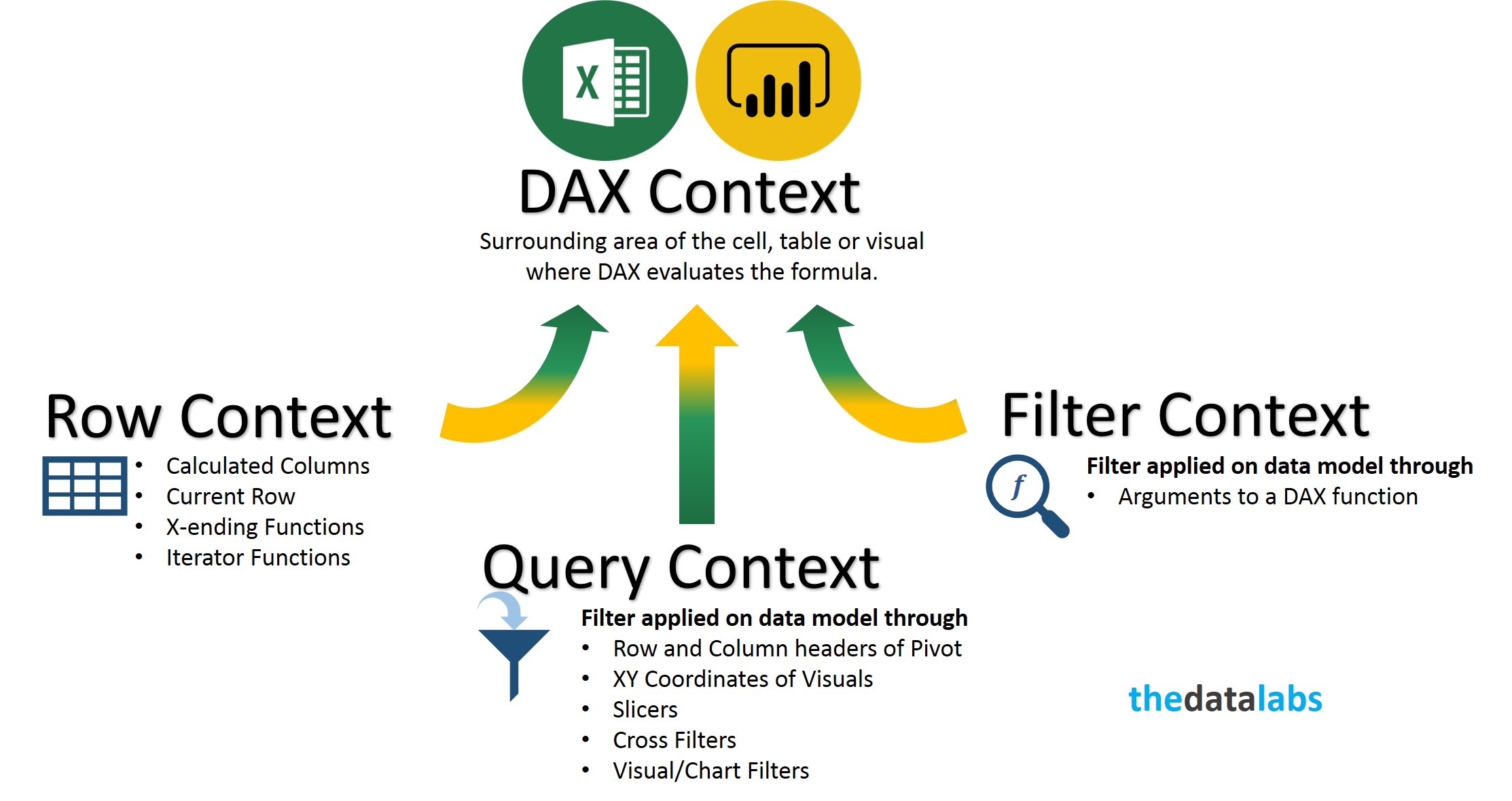 Filter Context - TheDataLabs
