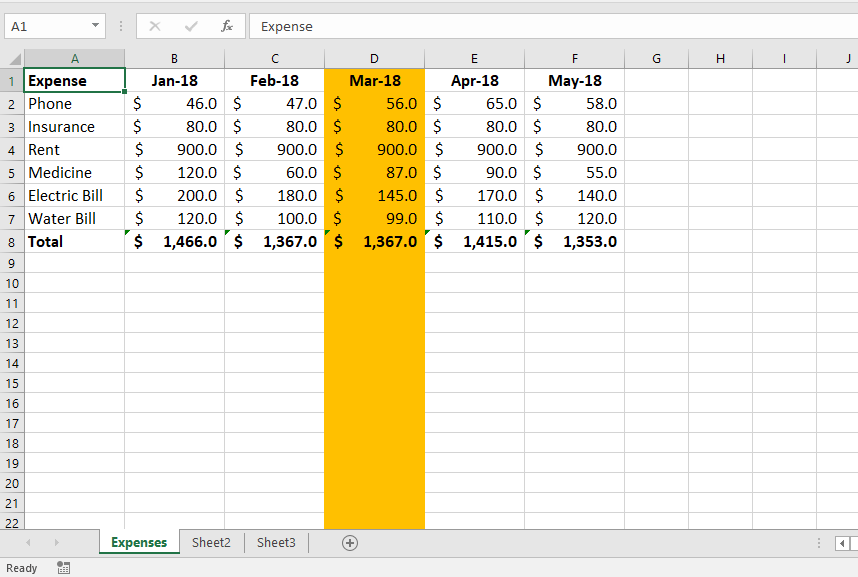 Spreadsheet Structure - TheDataLabs